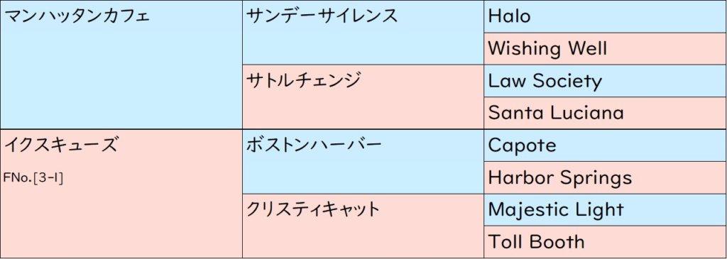 ウインイクシード 血統表